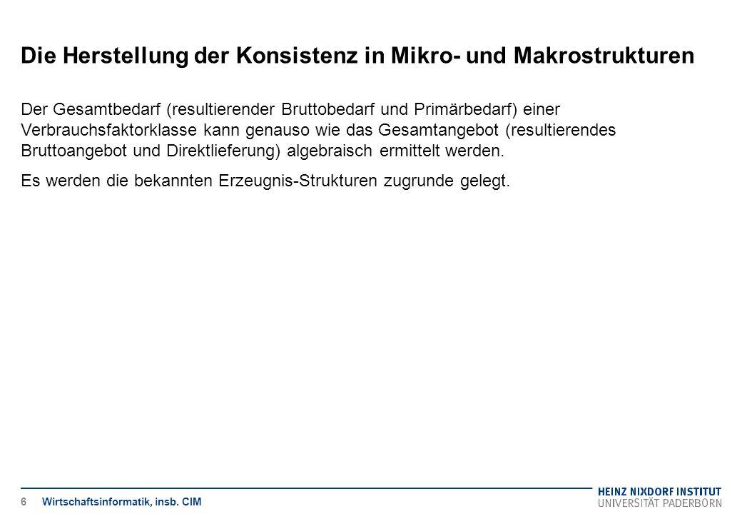 Die Herstellung der Konsistenz in Mikro- und Makrostrukturen Wirtschaftsinformatik, insb. CIM Der Gesamtbedarf (resultierender Bruttobedarf und Primär
