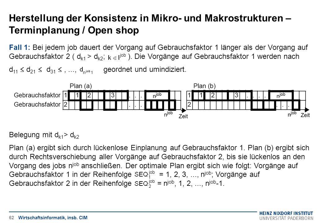 Herstellung der Konsistenz in Mikro- und Makrostrukturen – Terminplanung / Open shop Wirtschaftsinformatik, insb. CIM Fall 1: Bei jedem job dauert der