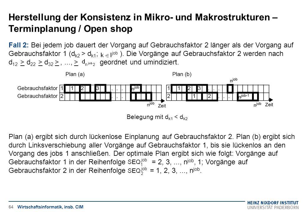 Herstellung der Konsistenz in Mikro- und Makrostrukturen – Terminplanung / Open shop Wirtschaftsinformatik, insb. CIM Fall 2: Bei jedem job dauert der