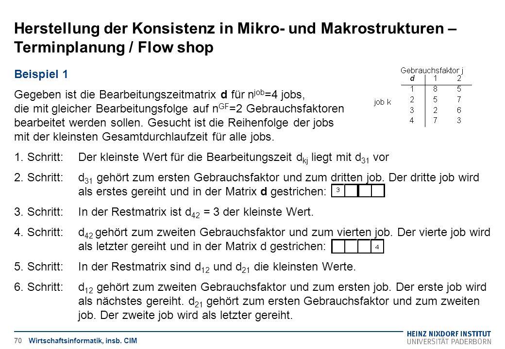 Herstellung der Konsistenz in Mikro- und Makrostrukturen – Terminplanung / Flow shop Wirtschaftsinformatik, insb. CIM Beispiel 1 Gegeben ist die Bearb
