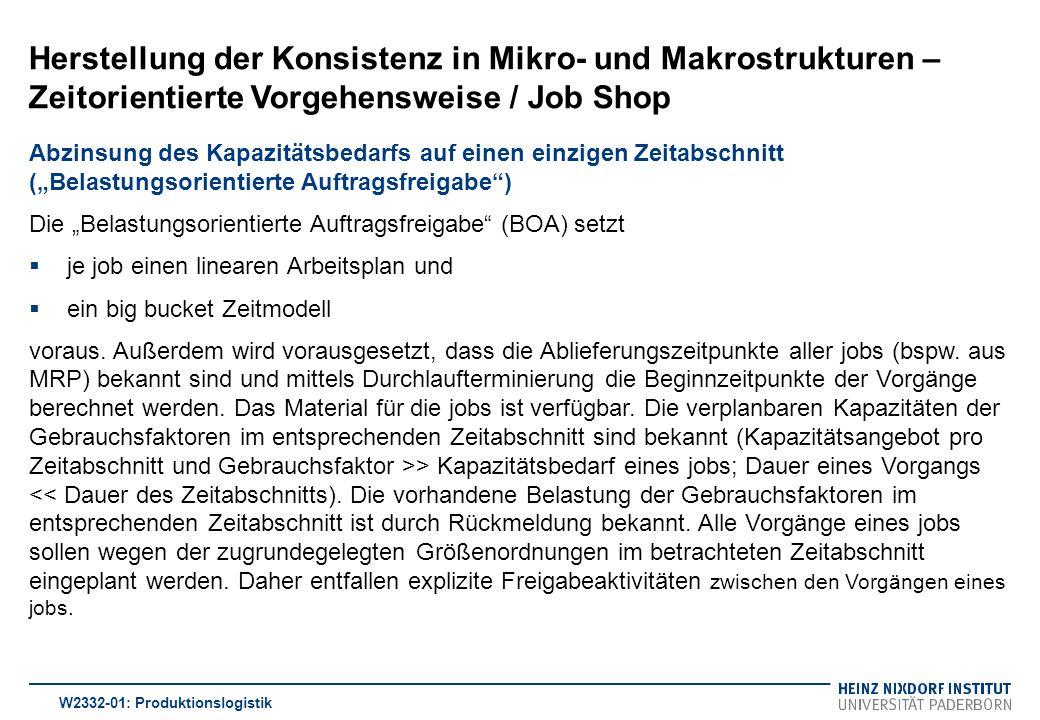 Herstellung der Konsistenz in Mikro- und Makrostrukturen – Zeitorientierte Vorgehensweise / Job Shop W2332-01: Produktionslogistik Abzinsung des Kapaz