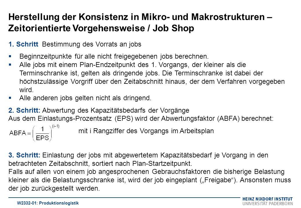 Herstellung der Konsistenz in Mikro- und Makrostrukturen – Zeitorientierte Vorgehensweise / Job Shop W2332-01: Produktionslogistik 1. Schritt Bestimmu