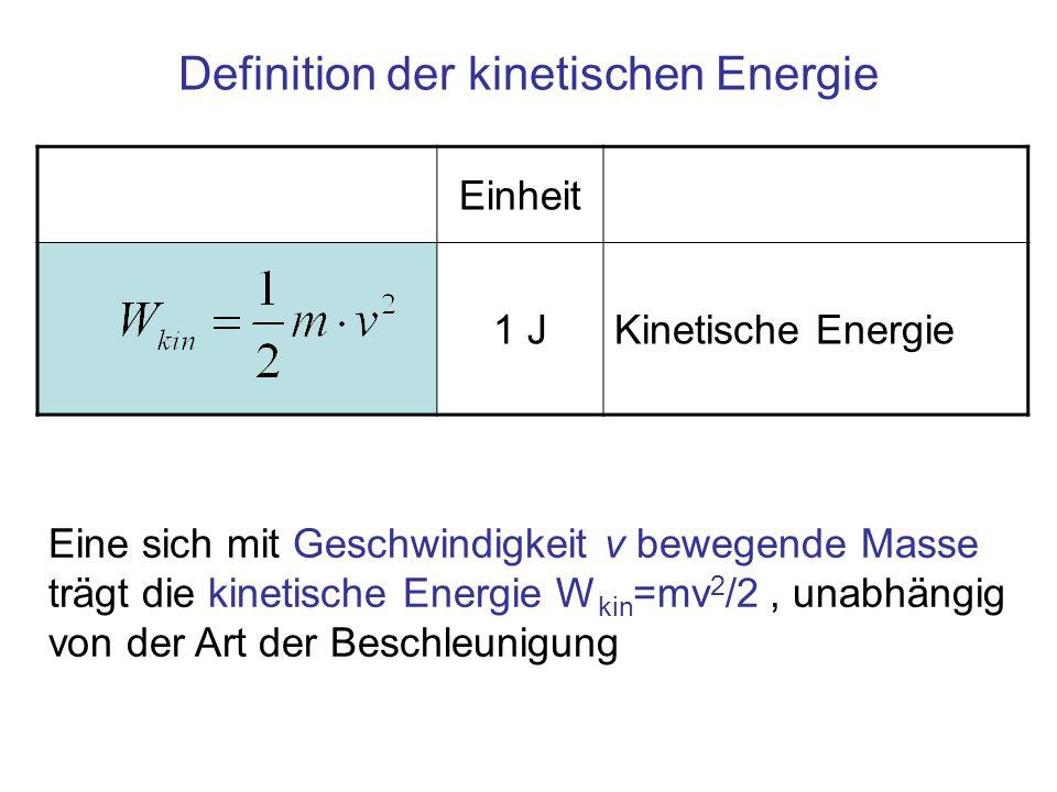 Versuch Fangpendel: potentielle Energie wird mit unterschiedlichen Beschleunigungen – messbar an unterschiedlichen Zeiten für gleiche Geschwindigkeits-Änderung - in kinetische Energie umgewandelt und wieder in potentielle zurückgewandelt