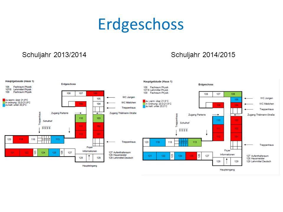 Erdgeschoss Schuljahr 2013/2014Schuljahr 2014/2015
