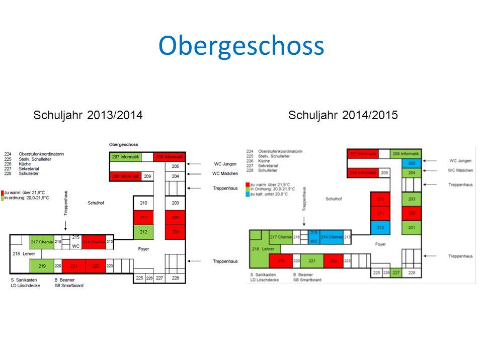 Obergeschoss Schuljahr 2013/2014Schuljahr 2014/2015