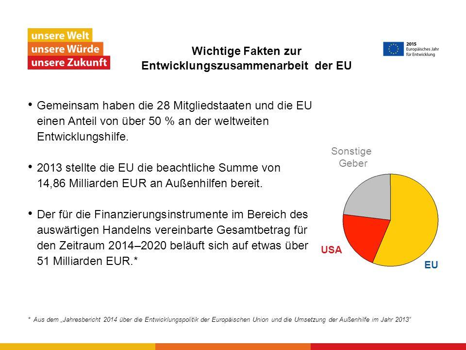 Gemeinsam haben die 28 Mitgliedstaaten und die EU einen Anteil von über 50 % an der weltweiten Entwicklungshilfe.