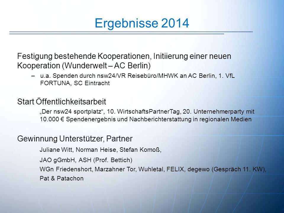 Ergebnisse 2014 Festigung bestehende Kooperationen, Initiierung einer neuen Kooperation (Wunderwelt – AC Berlin) –u.a. Spenden durch nsw24/VR Reisebür