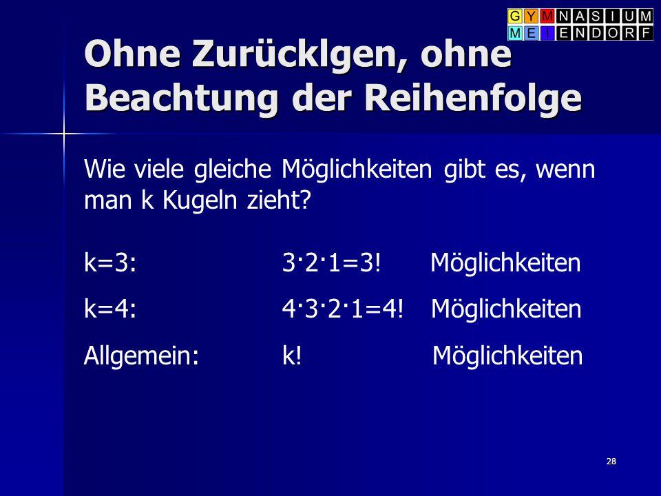 28 Ohne Zurücklgen, ohne Beachtung der Reihenfolge Wie viele gleiche Möglichkeiten gibt es, wenn man k Kugeln zieht? k=3:3·2·1=3! Möglichkeiten k=4: 4