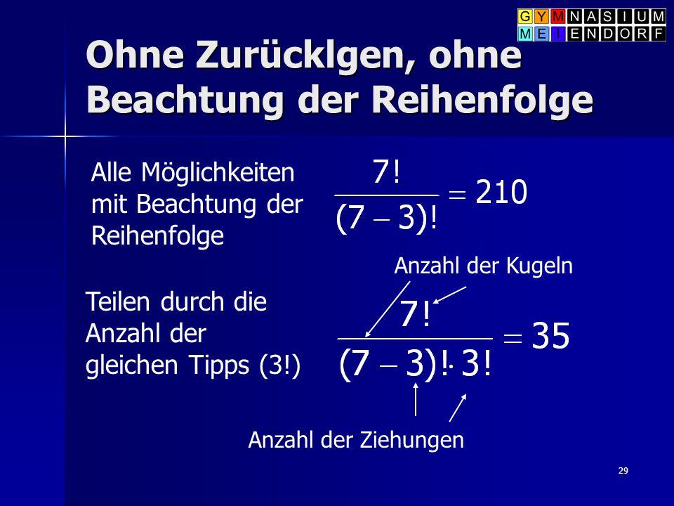 29 Ohne Zurücklgen, ohne Beachtung der Reihenfolge Alle Möglichkeiten mit Beachtung der Reihenfolge Teilen durch die Anzahl der gleichen Tipps (3!) An