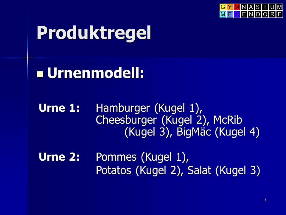 4 Produktregel Urnenmodell: Urnenmodell: Urne 1: Hamburger (Kugel 1), Cheesburger (Kugel 2), McRib (Kugel 3), BigMäc (Kugel 4) Urne 2: Pommes (Kugel 1