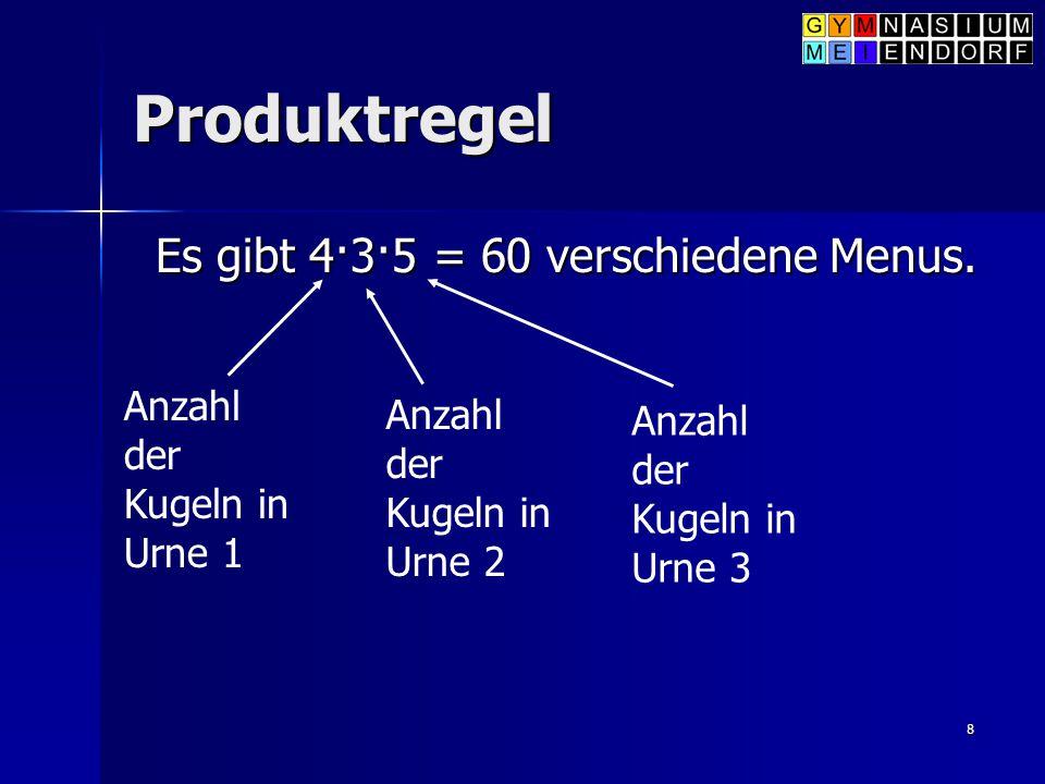 8 Produktregel Es gibt 4·3·5 = 60 verschiedene Menus. Anzahl der Kugeln in Urne 1 Anzahl der Kugeln in Urne 2 Anzahl der Kugeln in Urne 3