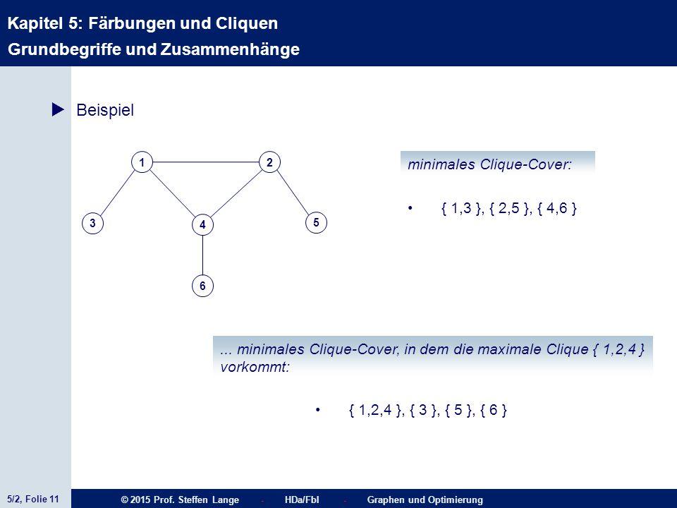 5/2, Folie 11 © 2015 Prof. Steffen Lange - HDa/FbI - Graphen und Optimierung Kapitel 5: Färbungen und Cliquen Grundbegriffe und Zusammenhänge  Beispi
