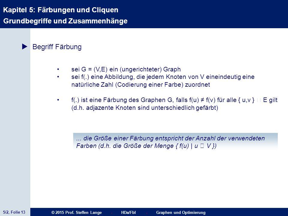 5/2, Folie 13 © 2015 Prof. Steffen Lange - HDa/FbI - Graphen und Optimierung Kapitel 5: Färbungen und Cliquen Grundbegriffe und Zusammenhänge  Begrif