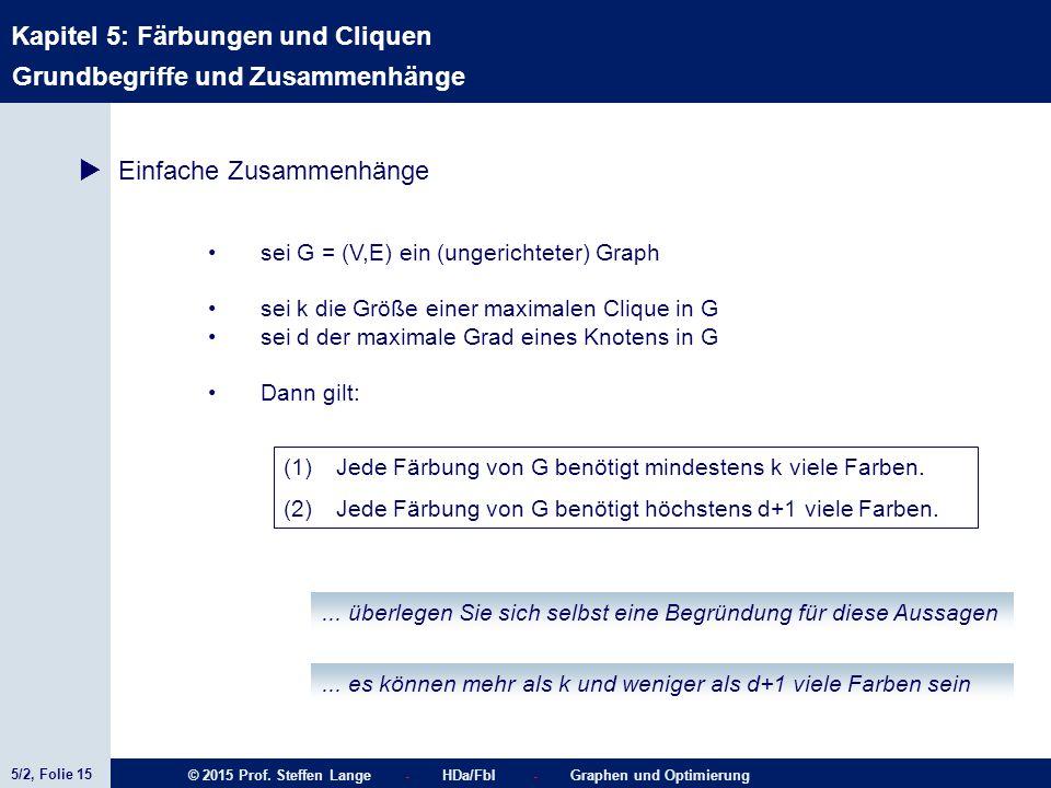 5/2, Folie 15 © 2015 Prof. Steffen Lange - HDa/FbI - Graphen und Optimierung Kapitel 5: Färbungen und Cliquen Grundbegriffe und Zusammenhänge  Einfac