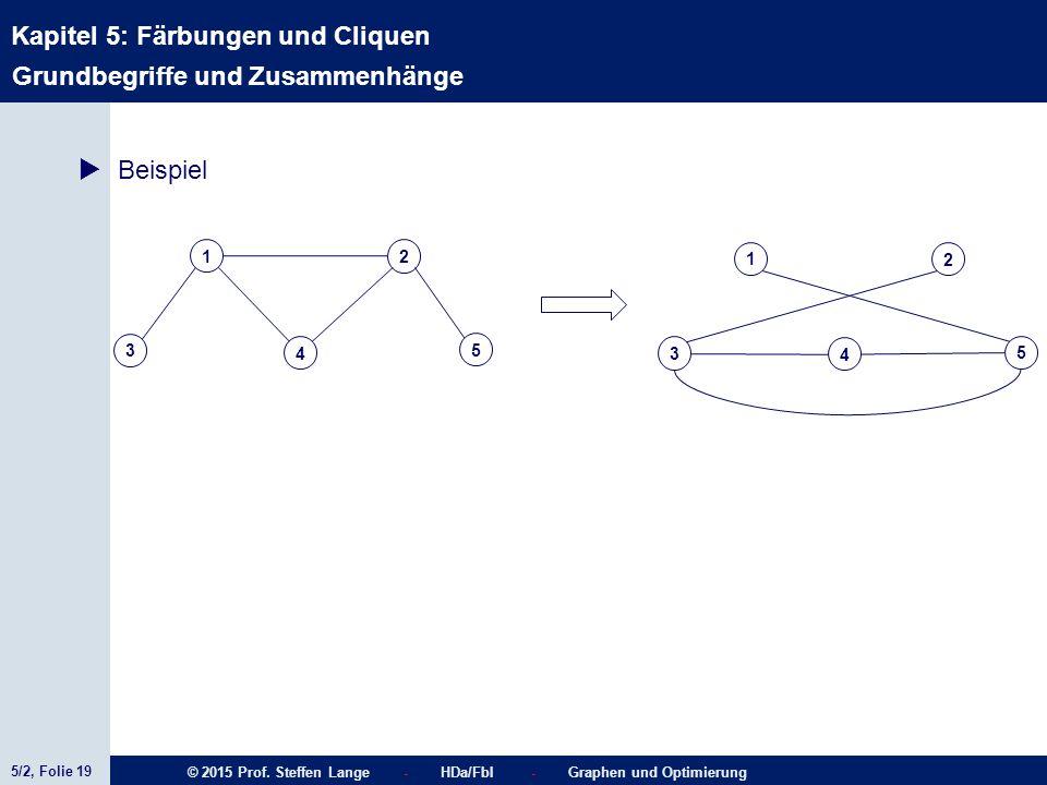 5/2, Folie 19 © 2015 Prof. Steffen Lange - HDa/FbI - Graphen und Optimierung Kapitel 5: Färbungen und Cliquen  Beispiel Grundbegriffe und Zusammenhän
