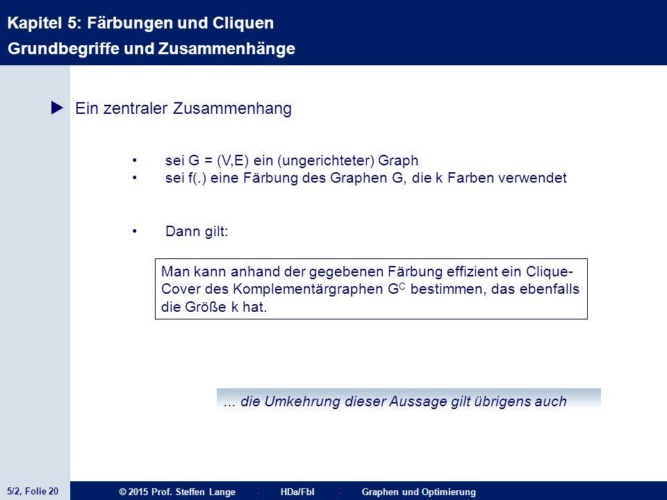 5/2, Folie 20 © 2015 Prof. Steffen Lange - HDa/FbI - Graphen und Optimierung Kapitel 5: Färbungen und Cliquen Grundbegriffe und Zusammenhänge  Ein ze