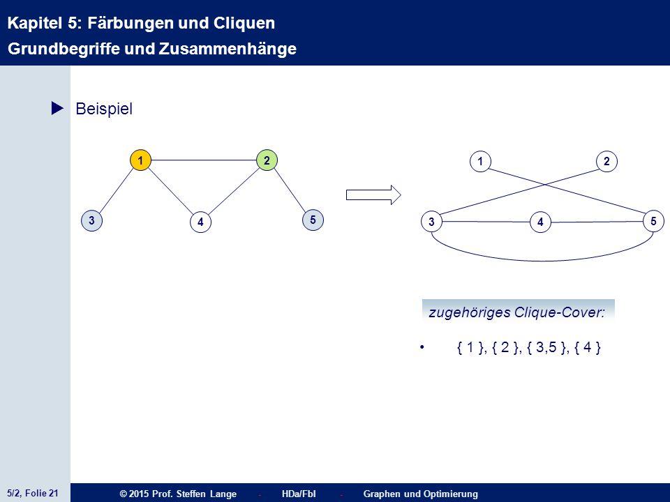 5/2, Folie 21 © 2015 Prof. Steffen Lange - HDa/FbI - Graphen und Optimierung Kapitel 5: Färbungen und Cliquen  Beispiel Grundbegriffe und Zusammenhän