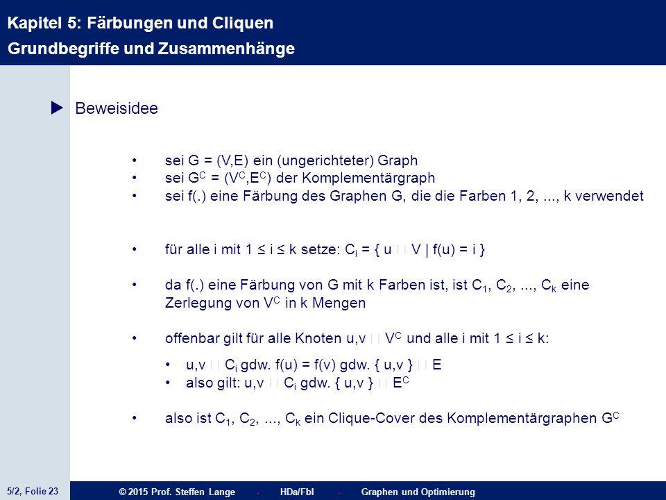 5/2, Folie 23 © 2015 Prof. Steffen Lange - HDa/FbI - Graphen und Optimierung Kapitel 5: Färbungen und Cliquen  Beweisidee Grundbegriffe und Zusammenh