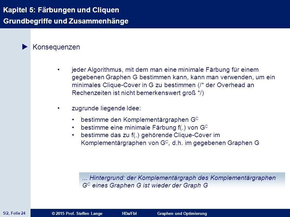 5/2, Folie 24 © 2015 Prof. Steffen Lange - HDa/FbI - Graphen und Optimierung Kapitel 5: Färbungen und Cliquen Grundbegriffe und Zusammenhänge  Konseq