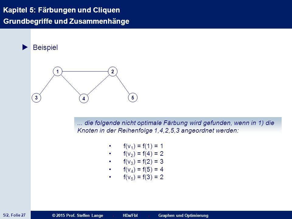 5/2, Folie 27 © 2015 Prof. Steffen Lange - HDa/FbI - Graphen und Optimierung Kapitel 5: Färbungen und Cliquen Grundbegriffe und Zusammenhänge  Beispi
