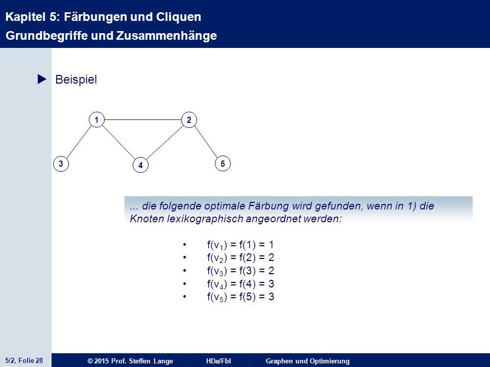 5/2, Folie 28 © 2015 Prof. Steffen Lange - HDa/FbI - Graphen und Optimierung Kapitel 5: Färbungen und Cliquen Grundbegriffe und Zusammenhänge  Beispi