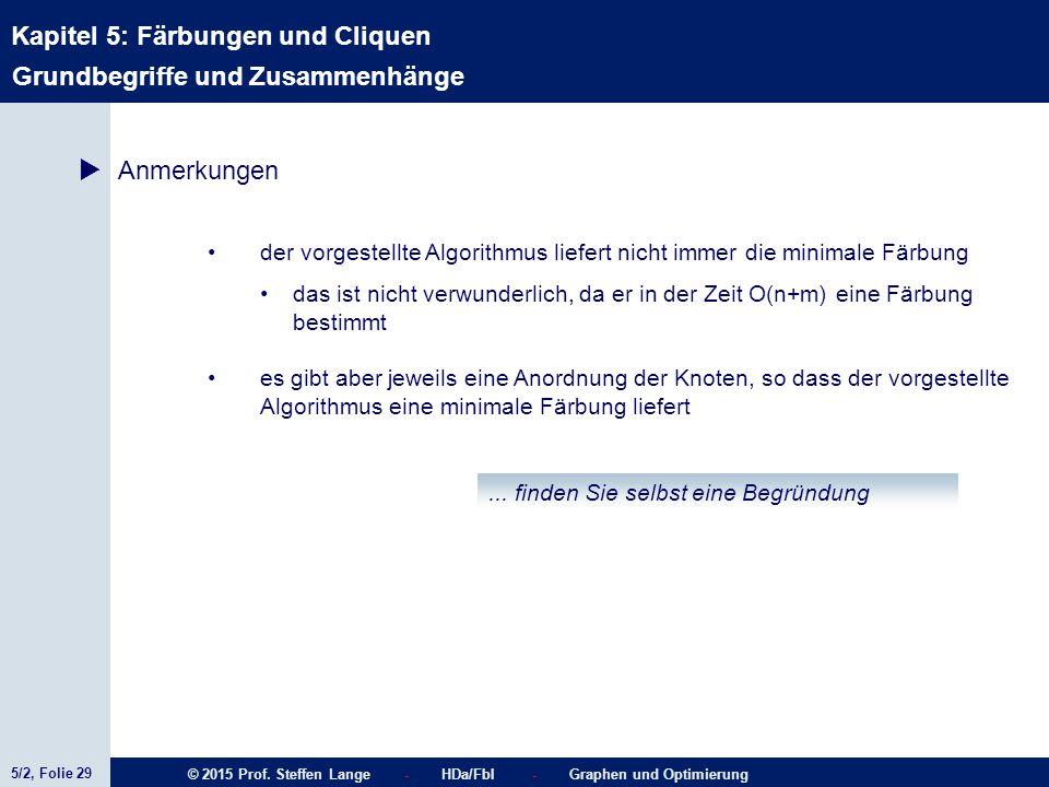 5/2, Folie 29 © 2015 Prof. Steffen Lange - HDa/FbI - Graphen und Optimierung Kapitel 5: Färbungen und Cliquen Grundbegriffe und Zusammenhänge  Anmerk
