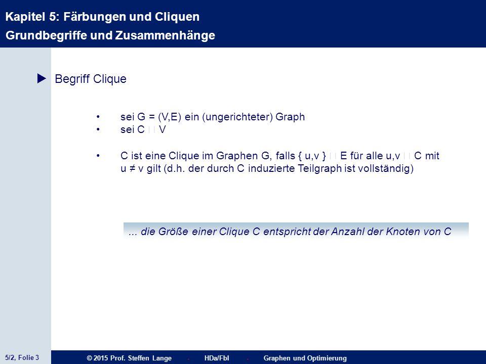 5/2, Folie 3 © 2015 Prof. Steffen Lange - HDa/FbI - Graphen und Optimierung Kapitel 5: Färbungen und Cliquen Grundbegriffe und Zusammenhänge  Begriff