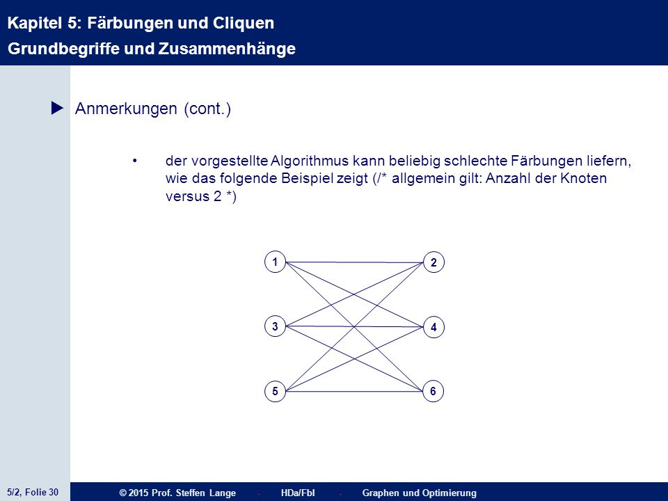 5/2, Folie 30 © 2015 Prof. Steffen Lange - HDa/FbI - Graphen und Optimierung Kapitel 5: Färbungen und Cliquen Grundbegriffe und Zusammenhänge  Anmerk