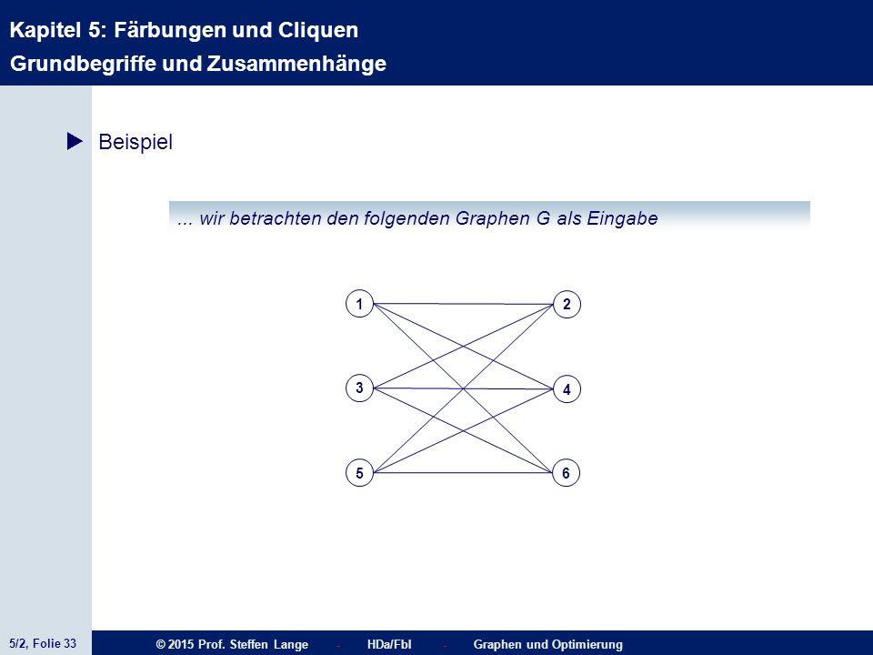 5/2, Folie 33 © 2015 Prof. Steffen Lange - HDa/FbI - Graphen und Optimierung Kapitel 5: Färbungen und Cliquen Grundbegriffe und Zusammenhänge  Beispi