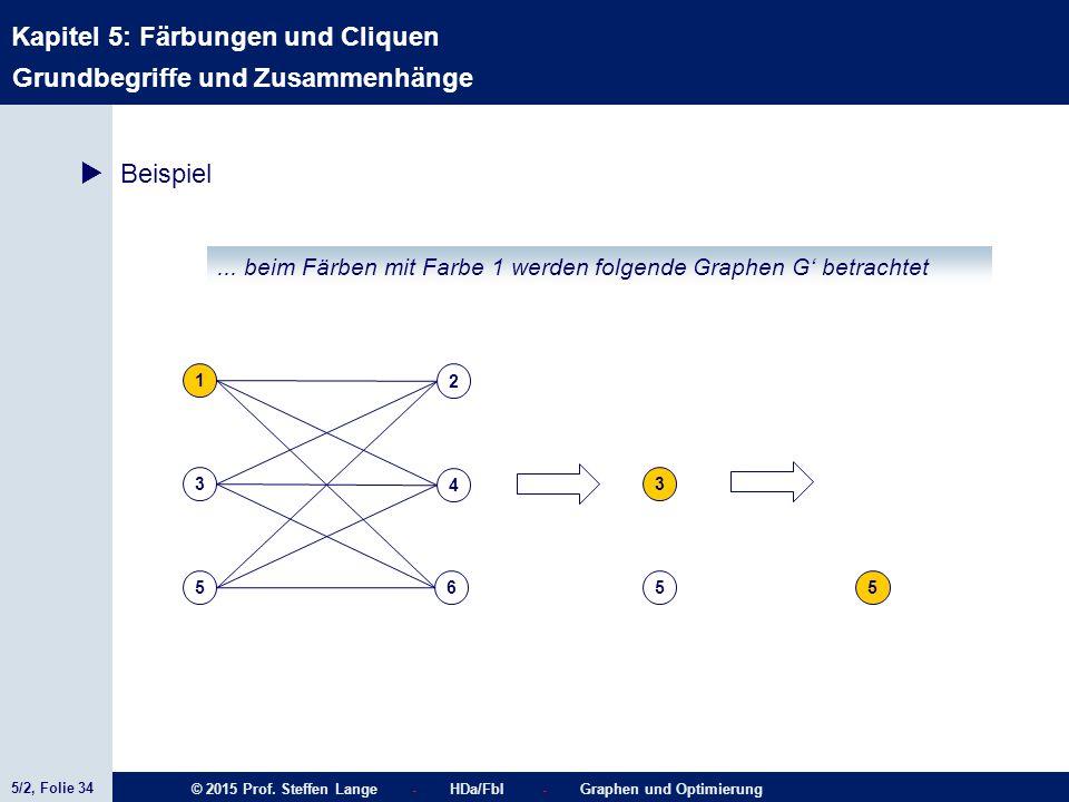 5/2, Folie 34 © 2015 Prof. Steffen Lange - HDa/FbI - Graphen und Optimierung Kapitel 5: Färbungen und Cliquen Grundbegriffe und Zusammenhänge  Beispi