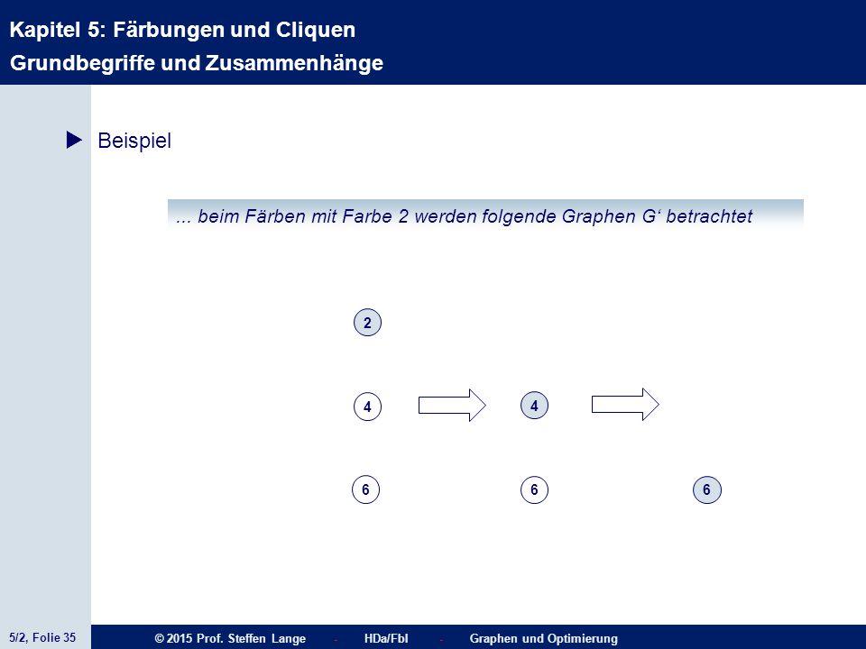 5/2, Folie 35 © 2015 Prof. Steffen Lange - HDa/FbI - Graphen und Optimierung Kapitel 5: Färbungen und Cliquen Grundbegriffe und Zusammenhänge  Beispi