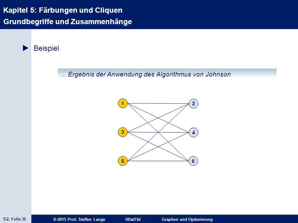5/2, Folie 36 © 2015 Prof. Steffen Lange - HDa/FbI - Graphen und Optimierung Kapitel 5: Färbungen und Cliquen Grundbegriffe und Zusammenhänge  Beispi