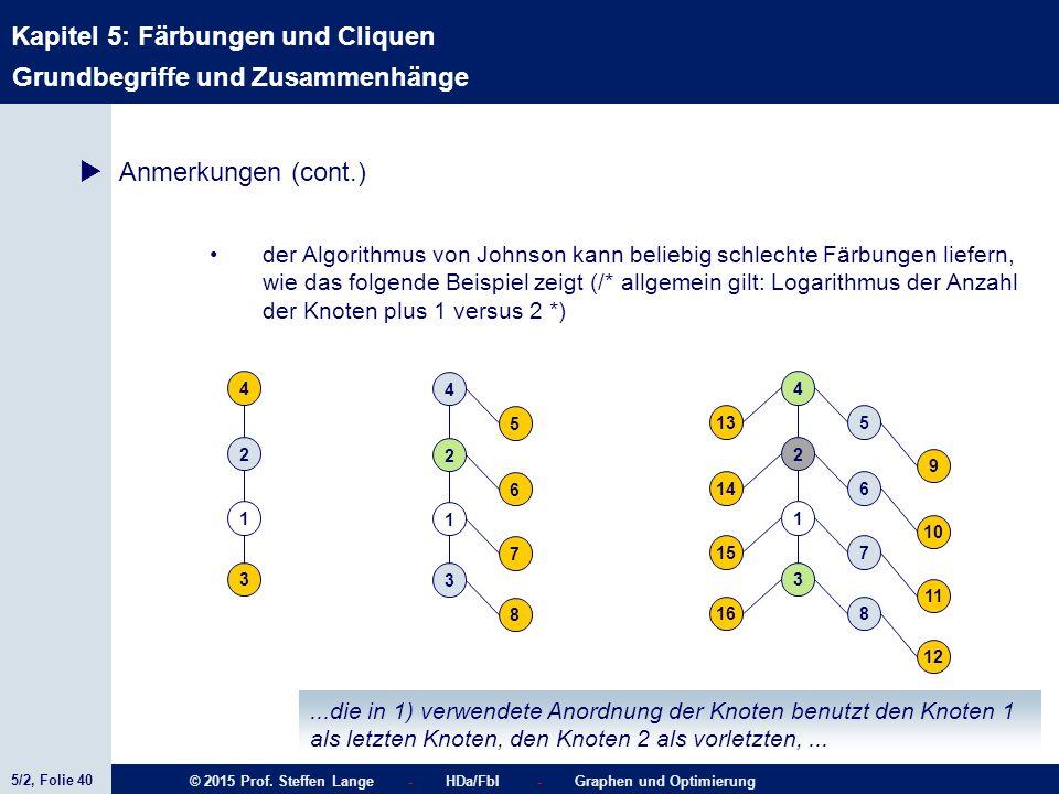 5/2, Folie 40 © 2015 Prof. Steffen Lange - HDa/FbI - Graphen und Optimierung Kapitel 5: Färbungen und Cliquen Grundbegriffe und Zusammenhänge  Anmerk