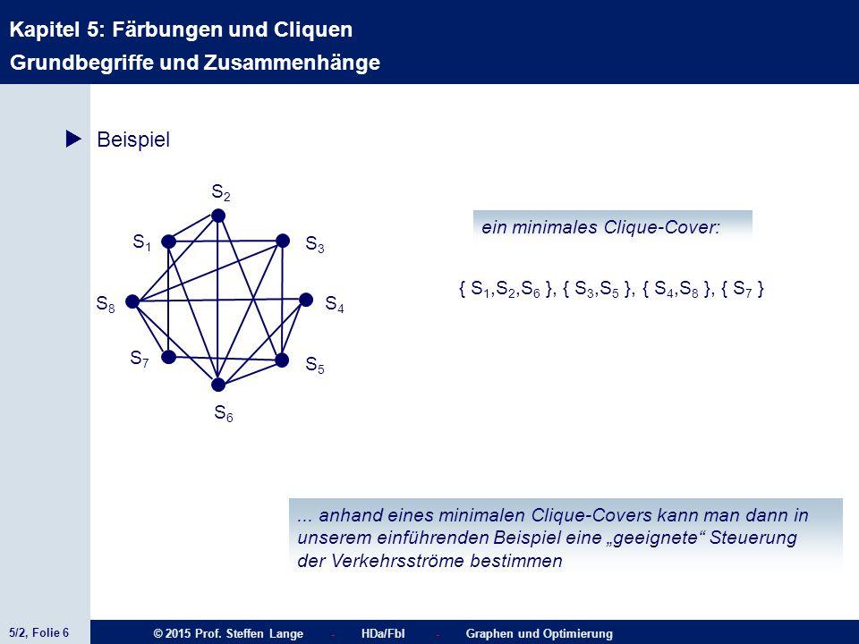 5/2, Folie 6 © 2015 Prof. Steffen Lange - HDa/FbI - Graphen und Optimierung Kapitel 5: Färbungen und Cliquen  Beispiel S1S1 S2S2 S3S3 S8S8 S4S4 S7S7