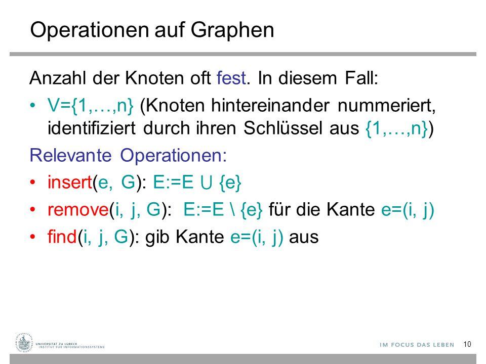 10 Operationen auf Graphen Anzahl der Knoten oft fest. In diesem Fall: V={1,…,n} (Knoten hintereinander nummeriert, identifiziert durch ihren Schlüsse