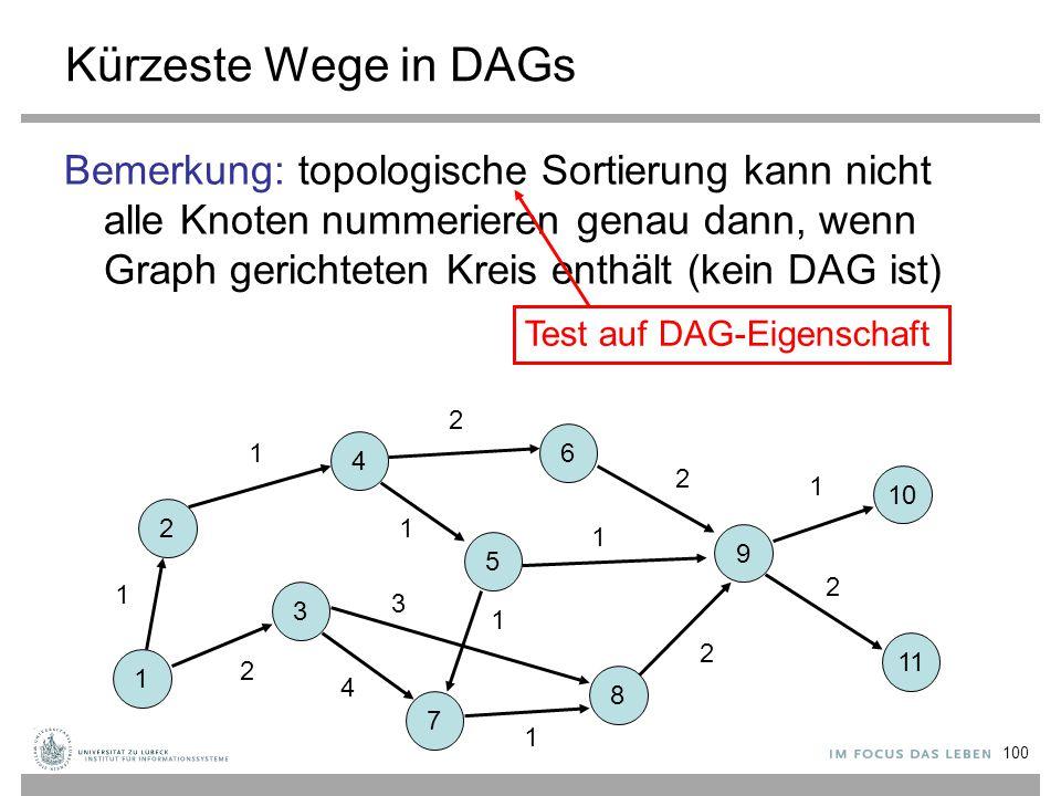 100 Kürzeste Wege in DAGs Bemerkung: topologische Sortierung kann nicht alle Knoten nummerieren genau dann, wenn Graph gerichteten Kreis enthält (kein