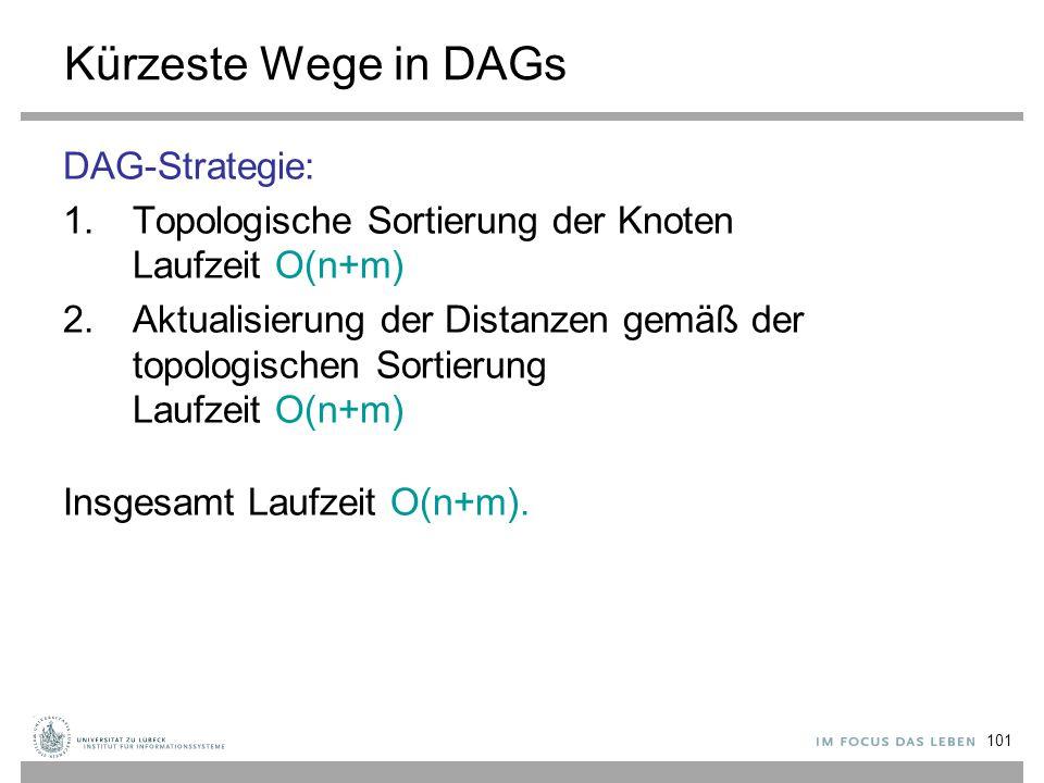 101 Kürzeste Wege in DAGs DAG-Strategie: 1.Topologische Sortierung der Knoten Laufzeit O(n+m) 2.Aktualisierung der Distanzen gemäß der topologischen S