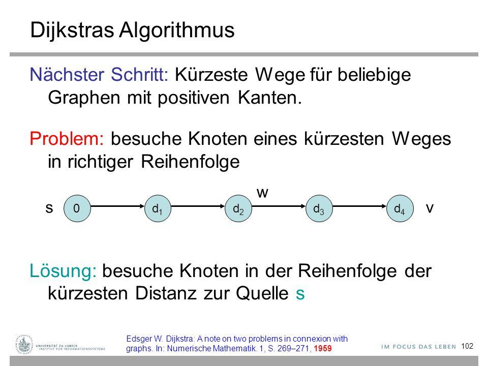 102 Dijkstras Algorithmus Nächster Schritt: Kürzeste Wege für beliebige Graphen mit positiven Kanten. Problem: besuche Knoten eines kürzesten Weges in