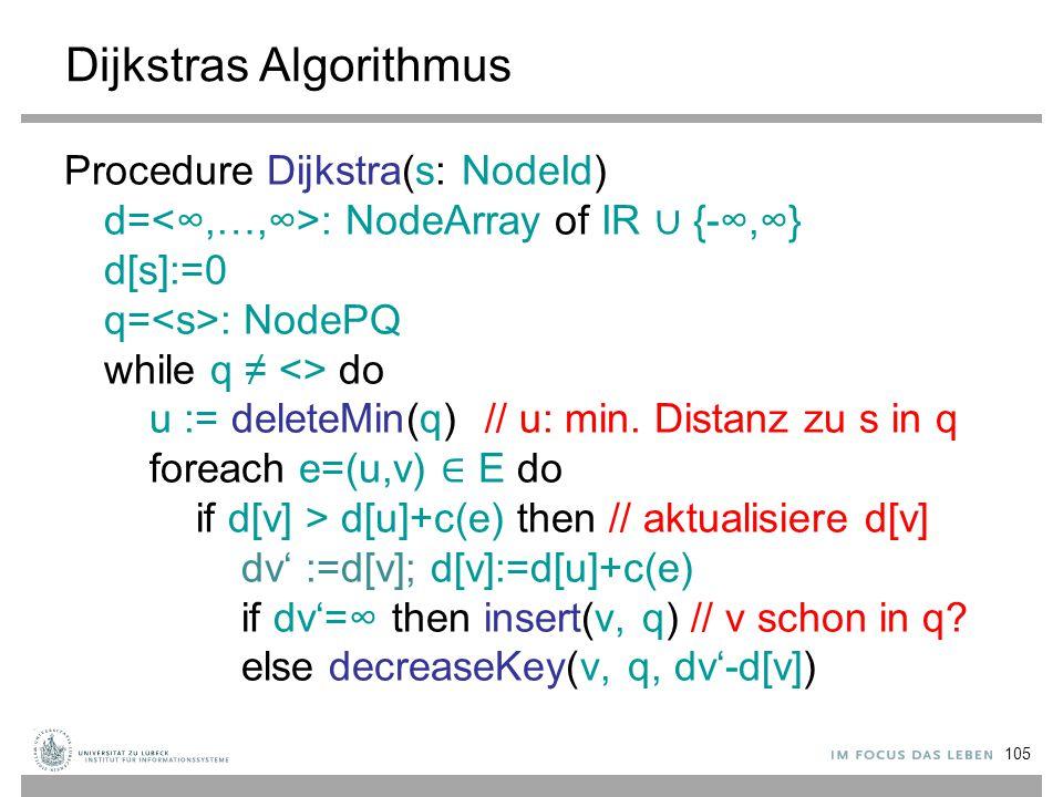 105 Dijkstras Algorithmus Procedure Dijkstra(s: NodeId) d= : NodeArray of IR ∪ {-∞,∞} d[s]:=0 q= : NodePQ while q ≠ <> do u := deleteMin(q) // u: min.