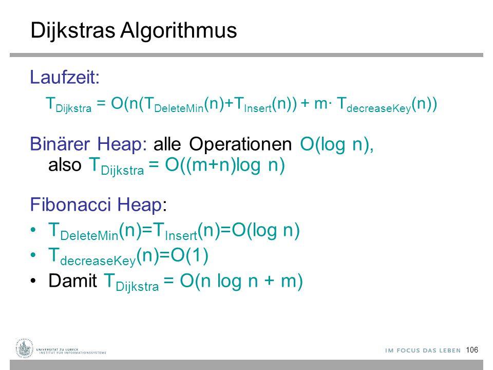 106 Dijkstras Algorithmus Laufzeit: T Dijkstra = O(n(T DeleteMin (n)+T Insert (n)) + m∙ T decreaseKey (n)) Binärer Heap: alle Operationen O(log n), al