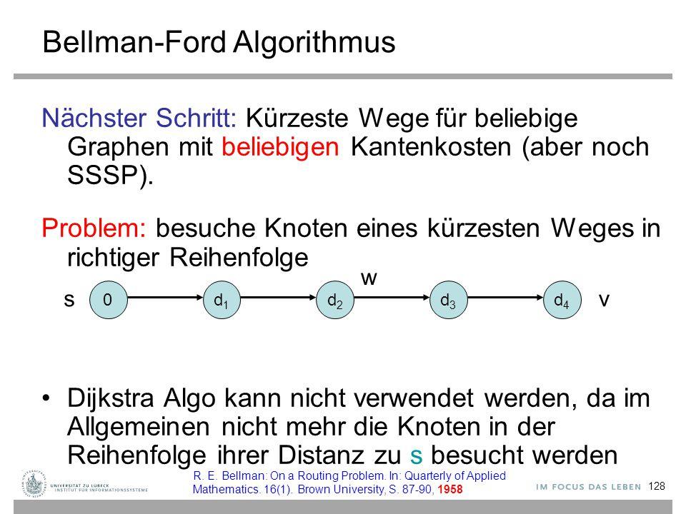 128 Bellman-Ford Algorithmus Nächster Schritt: Kürzeste Wege für beliebige Graphen mit beliebigen Kantenkosten (aber noch SSSP). Problem: besuche Knot