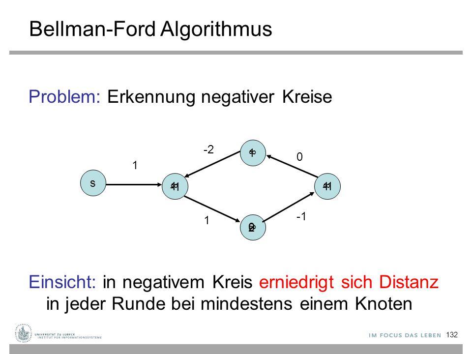 132 Bellman-Ford Algorithmus Problem: Erkennung negativer Kreise Einsicht: in negativem Kreis erniedrigt sich Distanz in jeder Runde bei mindestens ei