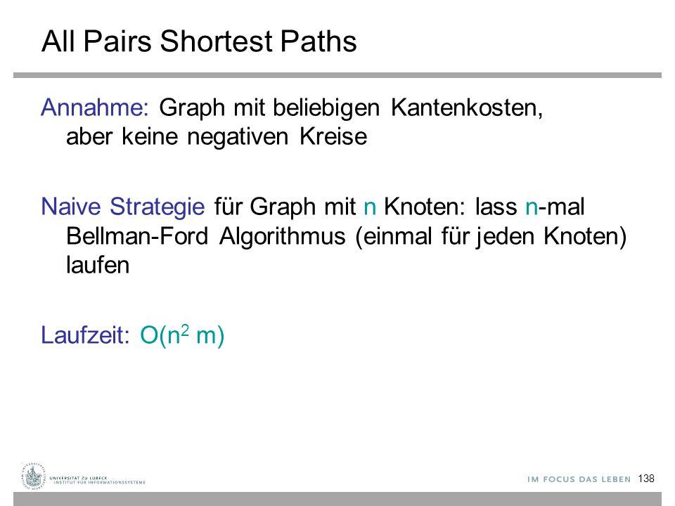138 All Pairs Shortest Paths Annahme: Graph mit beliebigen Kantenkosten, aber keine negativen Kreise Naive Strategie für Graph mit n Knoten: lass n-ma