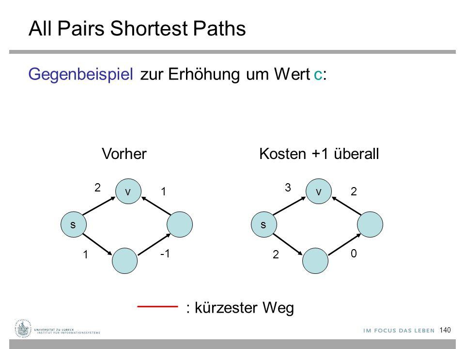 140 All Pairs Shortest Paths Gegenbeispiel zur Erhöhung um Wert c: VorherKosten +1 überall s v 1 1 2 s v 2 0 2 3 : kürzester Weg