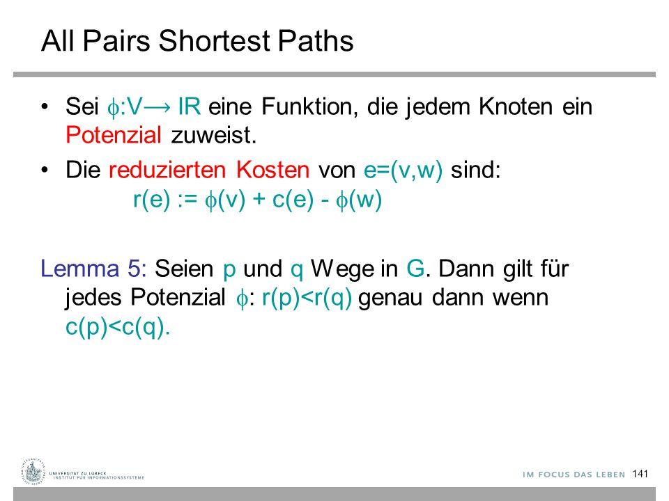 141 All Pairs Shortest Paths Sei  :V IR eine Funktion, die jedem Knoten ein Potenzial zuweist. Die reduzierten Kosten von e=(v,w) sind: r(e) :=  (v)