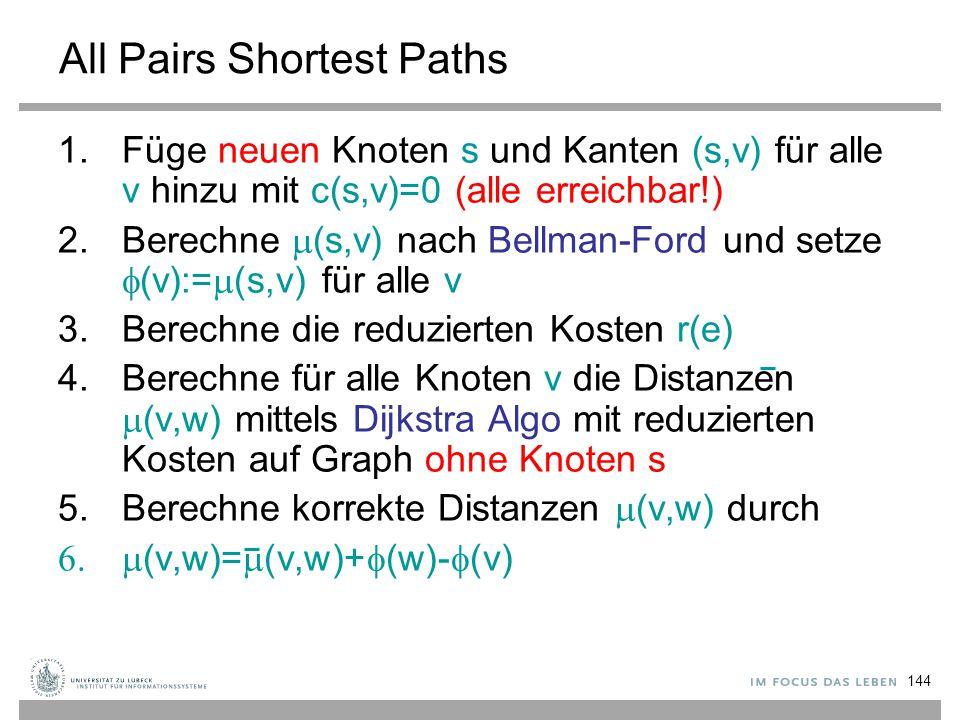 144 All Pairs Shortest Paths 1.Füge neuen Knoten s und Kanten (s,v) für alle v hinzu mit c(s,v)=0 (alle erreichbar!) 2.Berechne  (s,v) nach Bellman-F