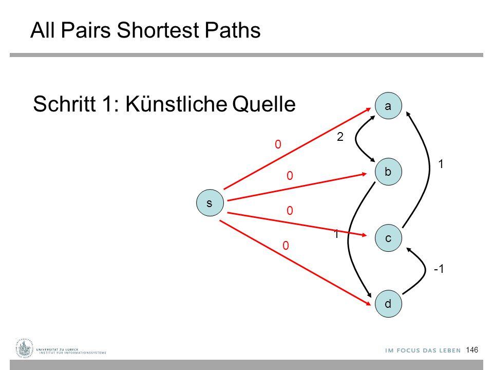 146 All Pairs Shortest Paths s a b c d Schritt 1: Künstliche Quelle 2 1 1 0 0 0 0
