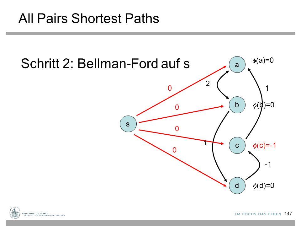 147 All Pairs Shortest Paths s a b c d Schritt 2: Bellman-Ford auf s 2 1 1 0 0 0 0  a)=0  b)=0  c)=-1  d)=0