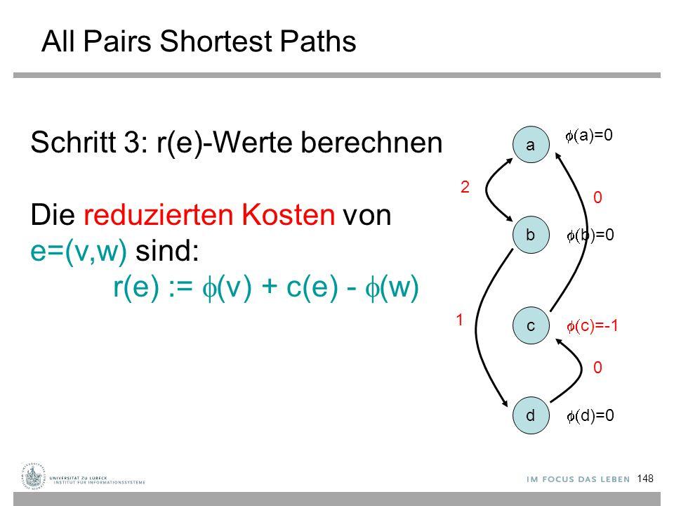 148 All Pairs Shortest Paths a b c d Schritt 3: r(e)-Werte berechnen Die reduzierten Kosten von e=(v,w) sind: r(e) :=  (v) + c(e) -  (w) 2 0 1 0 