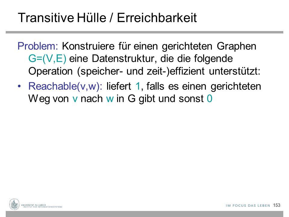 153 Transitive Hülle / Erreichbarkeit Problem: Konstruiere für einen gerichteten Graphen G=(V,E) eine Datenstruktur, die die folgende Operation (speic